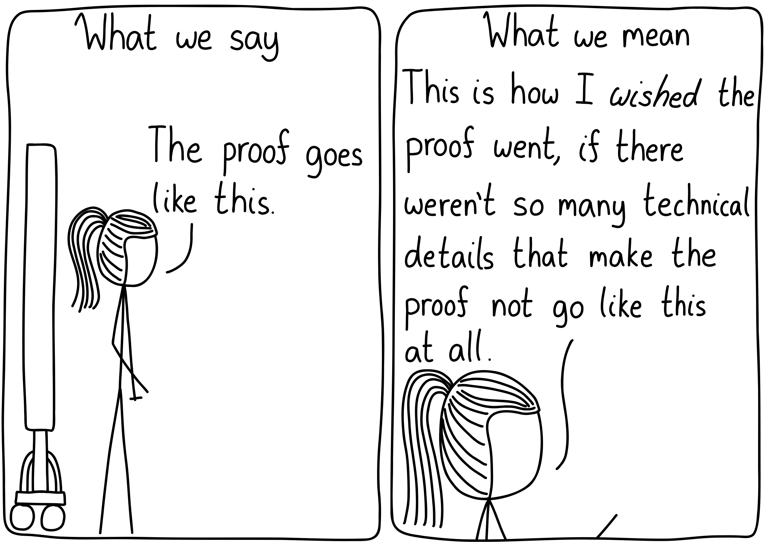 """Left panel (What we say): A female mathematician is at the blackboard, facing the audience. """"The proof goes like this."""" Right panel (What we mean): She says, """"This is how I *wished* the proof went, if there weren't so many technical details that make the proof not go like this at all."""""""