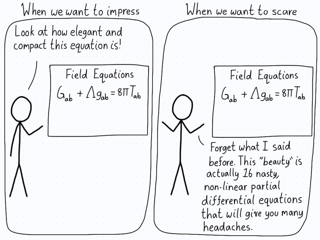 In the first panel, the professor gushes about how nice the equations of general relativity are. In the second panel, the professor says to forget about all of that, since these equations are actually quite nasty.