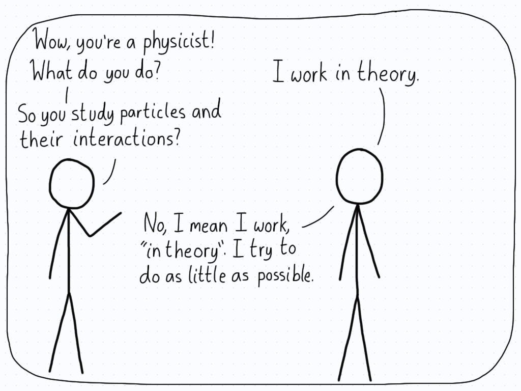 "A researcher explains that they work in theory, by which they mean ""in theory"", so as little as possible."