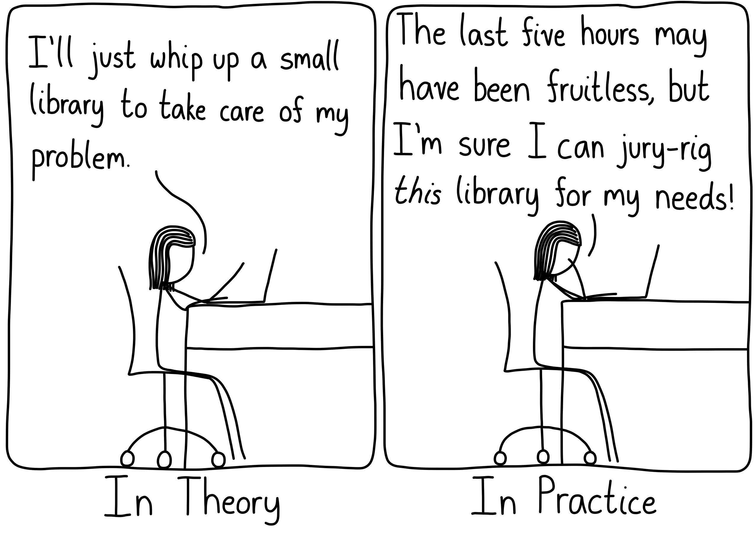 """Left panel (In Theory): """"I'll just whip up a small library to take care of my problem."""" Right panel (In Practice): """"The last five hours may have been fruitless, but I'm sure I can jury-rig *this* library for my needs!"""""""