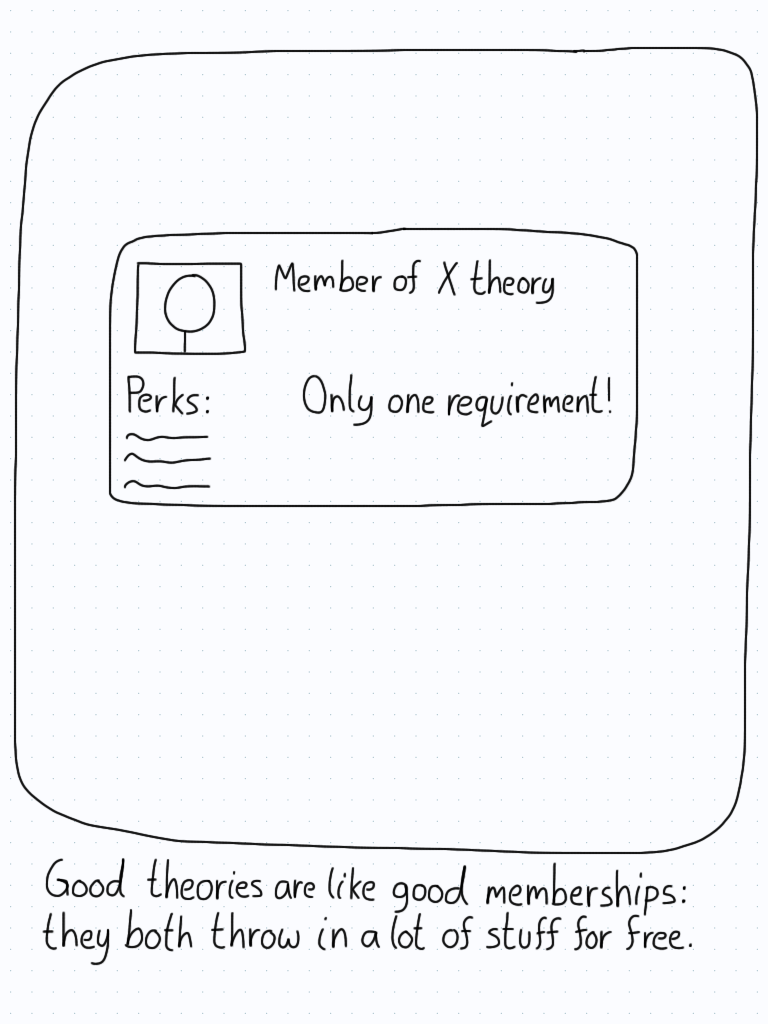 A membership card advocating theory X, which offers a bunch of perks.