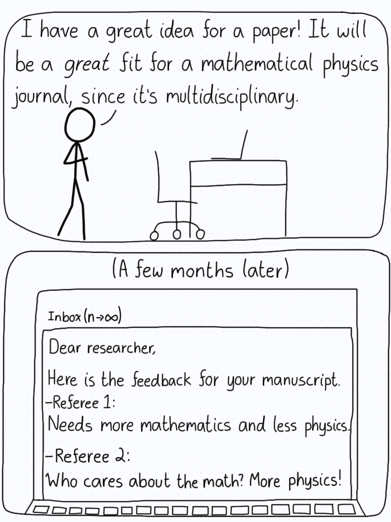 "Researcher: ""I have a great idea for a paper! It will be a great fit for a mathematical physics journal, since it's multidisciplinary."" (A few months later, the peer review comes in) Email: Dear researcher, Here is the feedback for your manuscript. Referee 1: Needs more mathematics and less physics. Referee 2: Who cares about the math? More physics!"