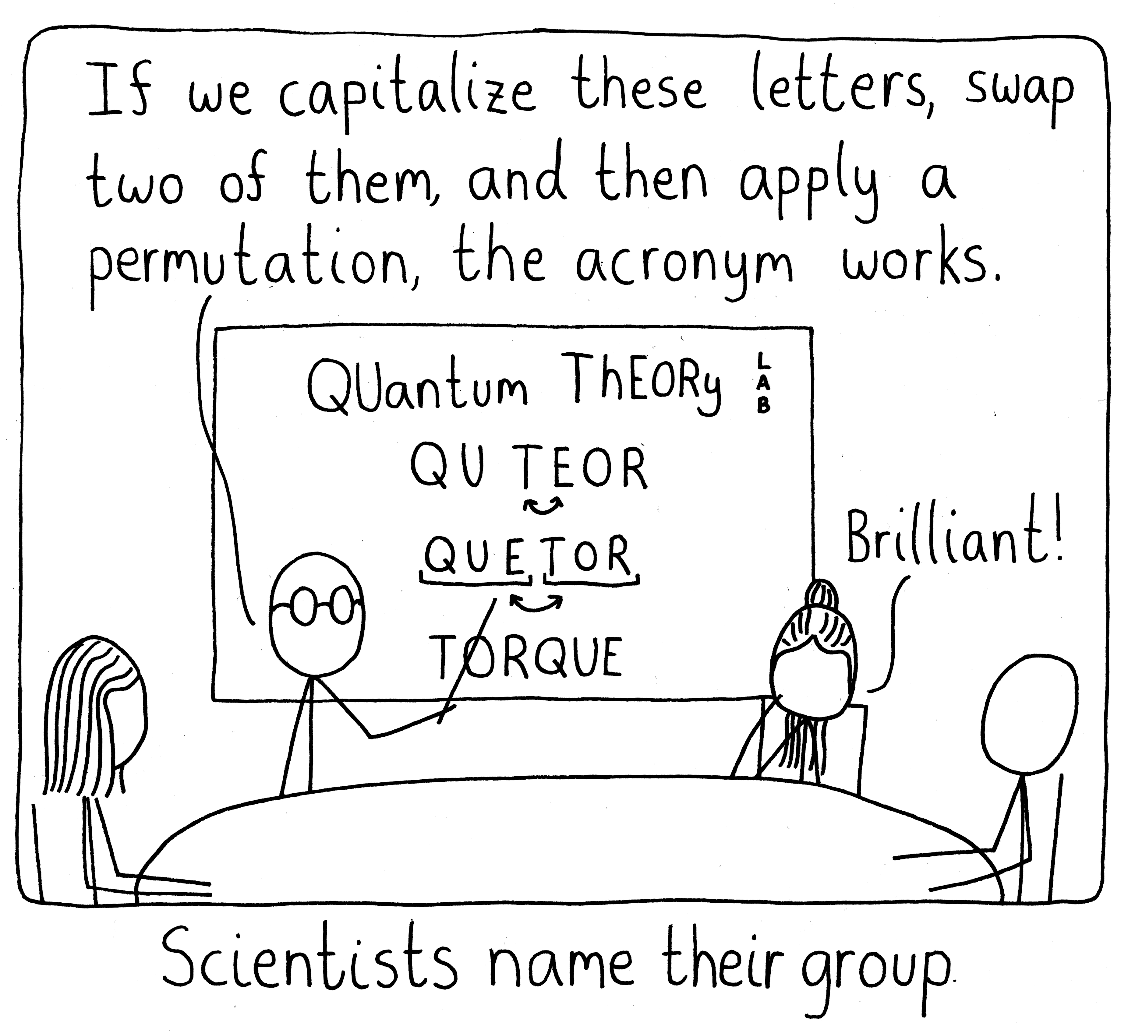 Scientists trying to come up with a good name.
