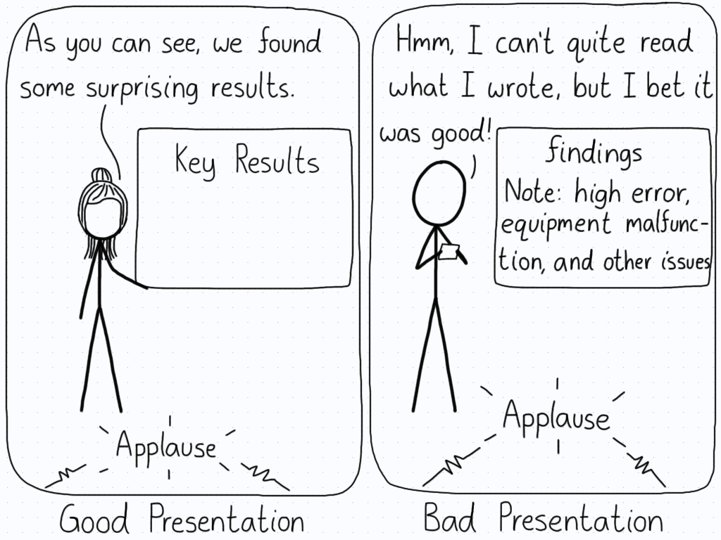 First panel, a researcher presents their results and gives a good presentation. In the second panel, a bad presentation occurs. And yet, both result in the audience clapping.