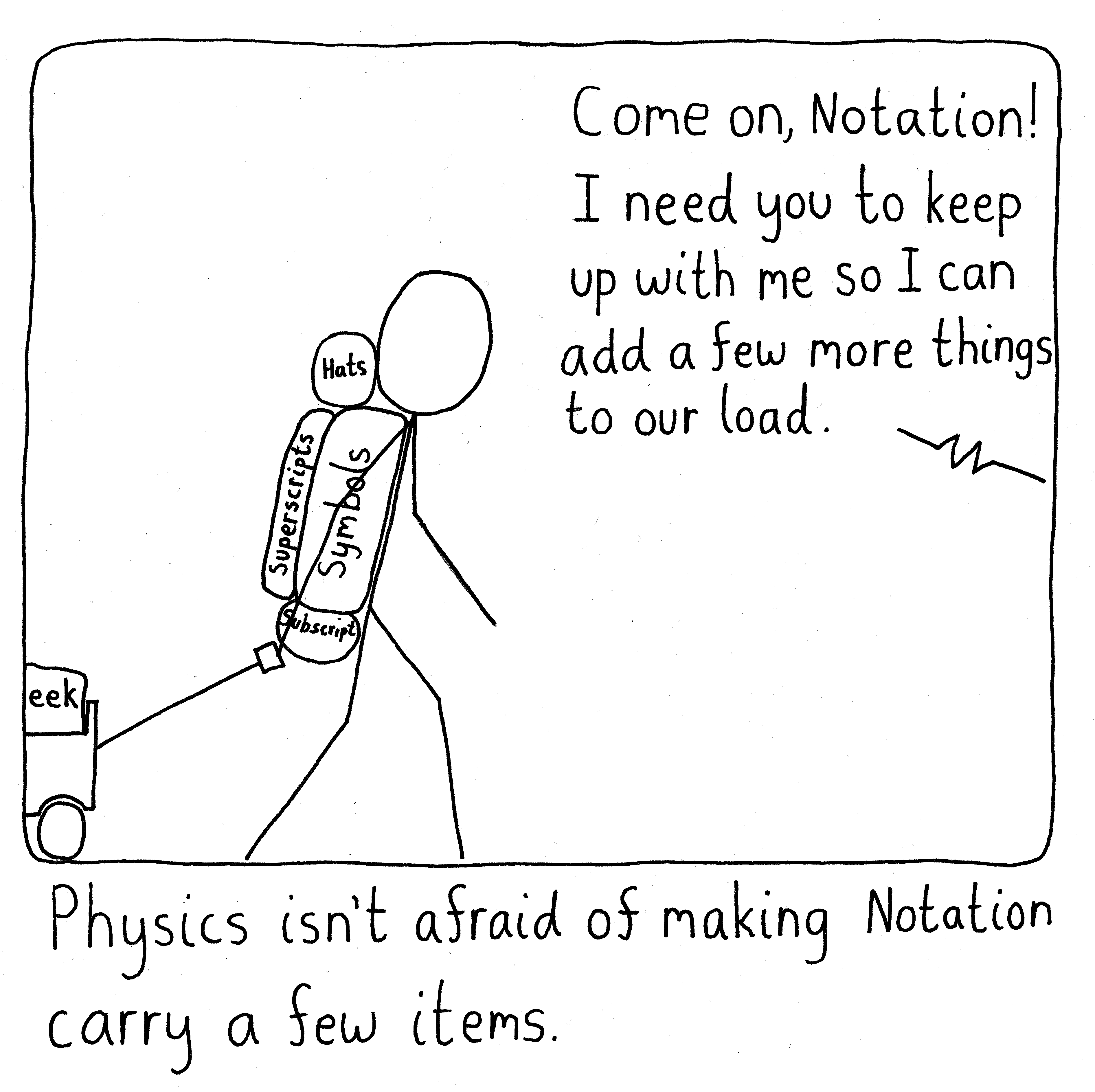 Physics creates quite the burden for Notation to carry.