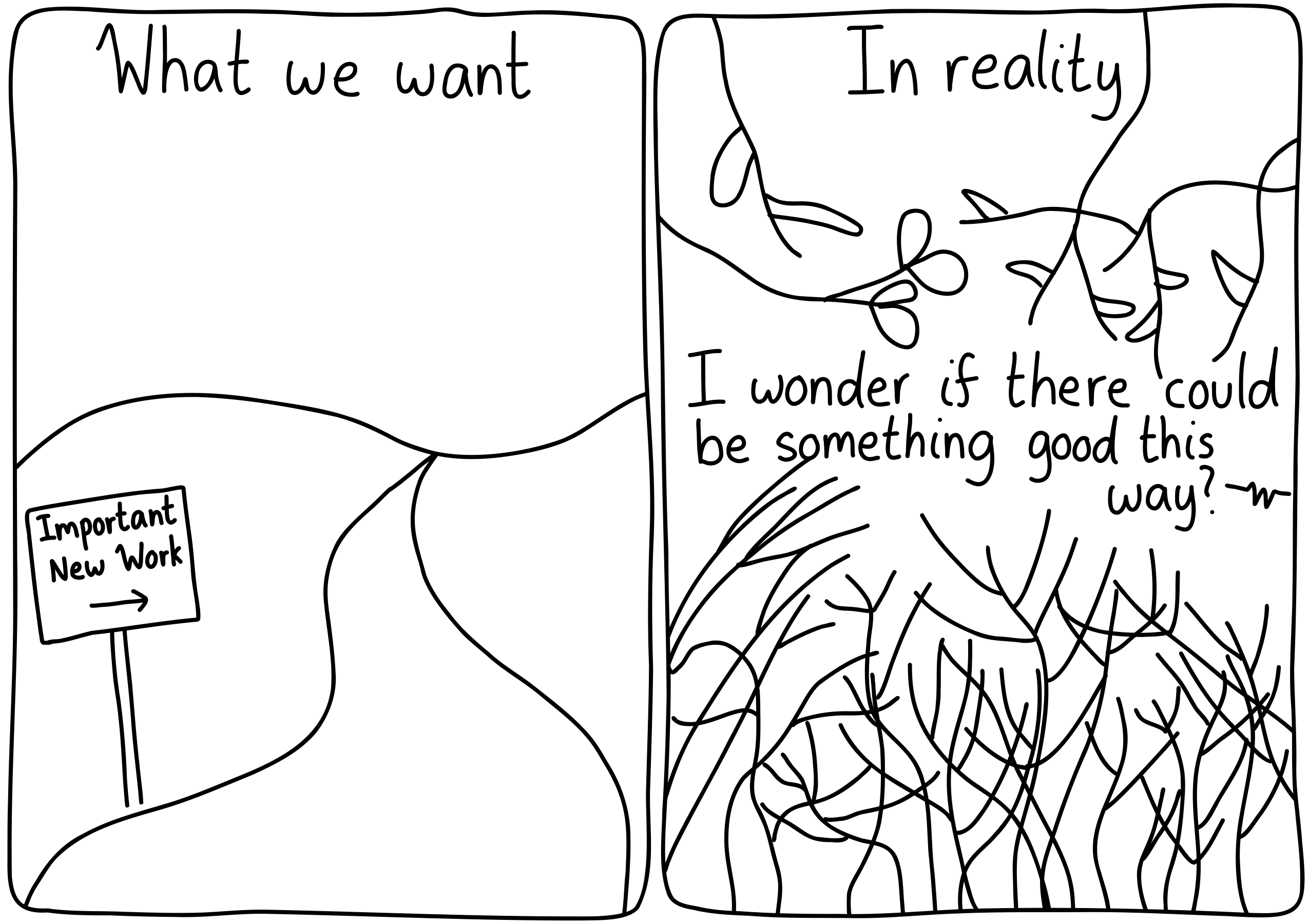 """Left panel: (What we want) A clear path with a sign pointing to new work. Right panel: (In reality) A dense jungle with no path, and a person asking, """"I wonder if there could be something good this way?"""""""
