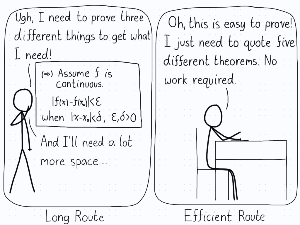 """First panel. Student: """"Ugh, I need to prove three different things to get what I need! And I'll need a lot more space..."""" (Long Route) Second panel. Student: """"Oh, this is easy to prove! I just need to quote five different theorems. No work required."""" (Efficient route)"""