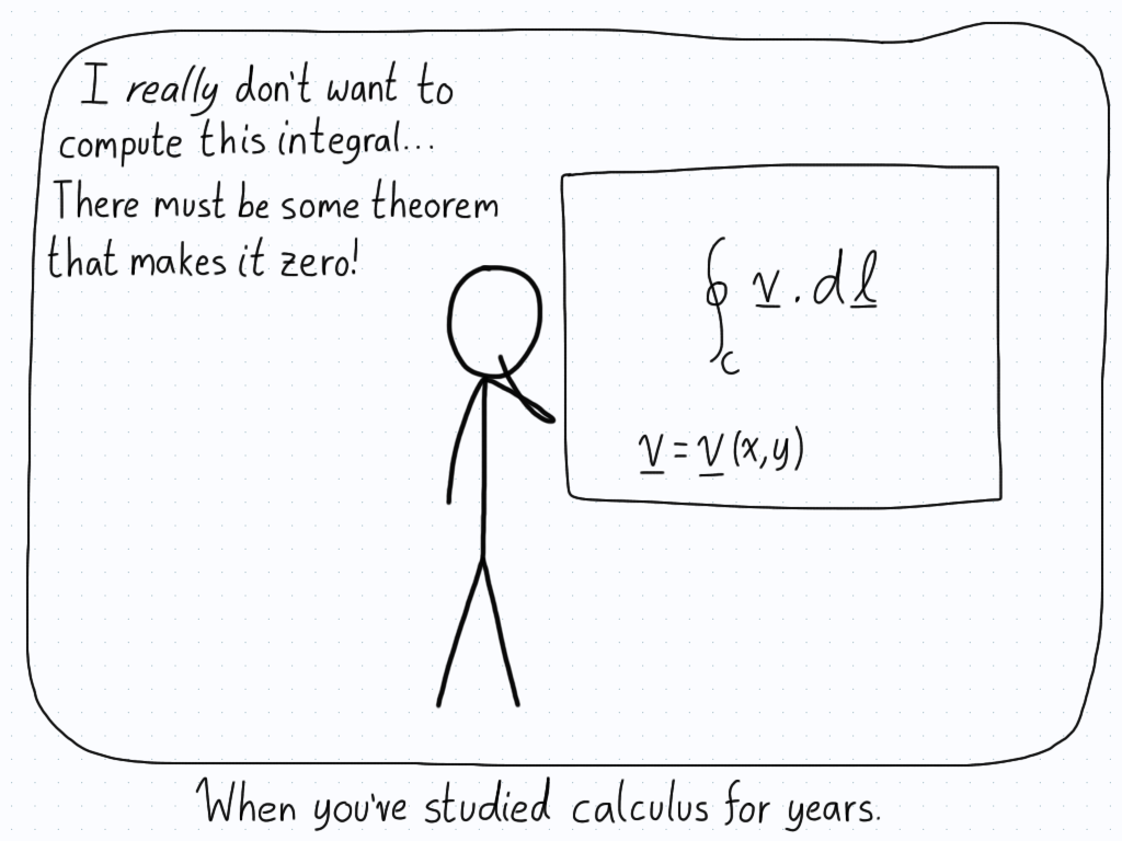 Student ponders a problem involving an integral, wondering if there's a shortcut to make it equal to zero.