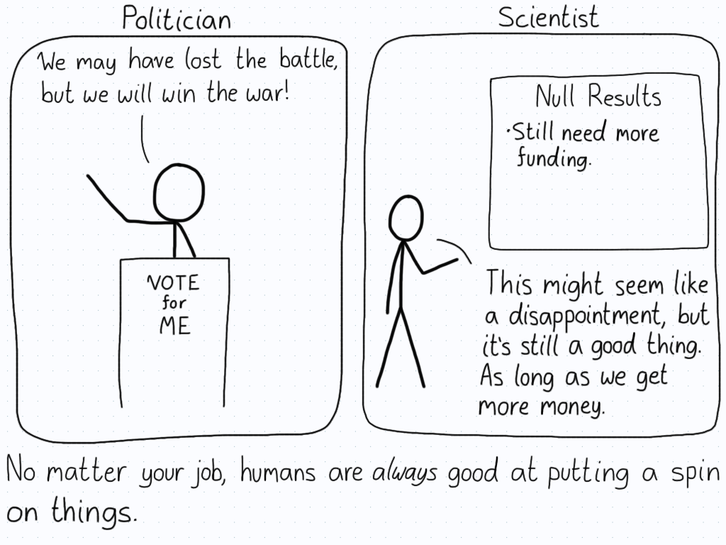 """Left panel (Politician): """"We may have lost the battle, but we will win the war!"""" Right panel (Scientist, after a null result): """"This might seem like a disappointment, but it's still a good thing. As long as get more money."""" Caption: No matter your job, humans are always good at putting a spin on things."""