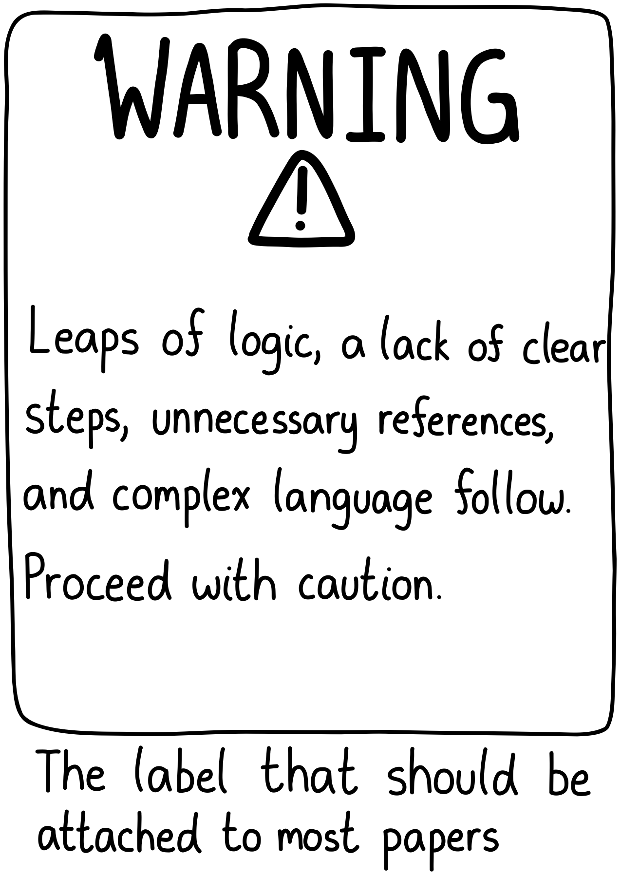 A label: Warning! Leaps of logic, a lack of clear steps, unnecessary references, and complex language follow. Proceed with caution. Caption: The label that should be attached to most papers.
