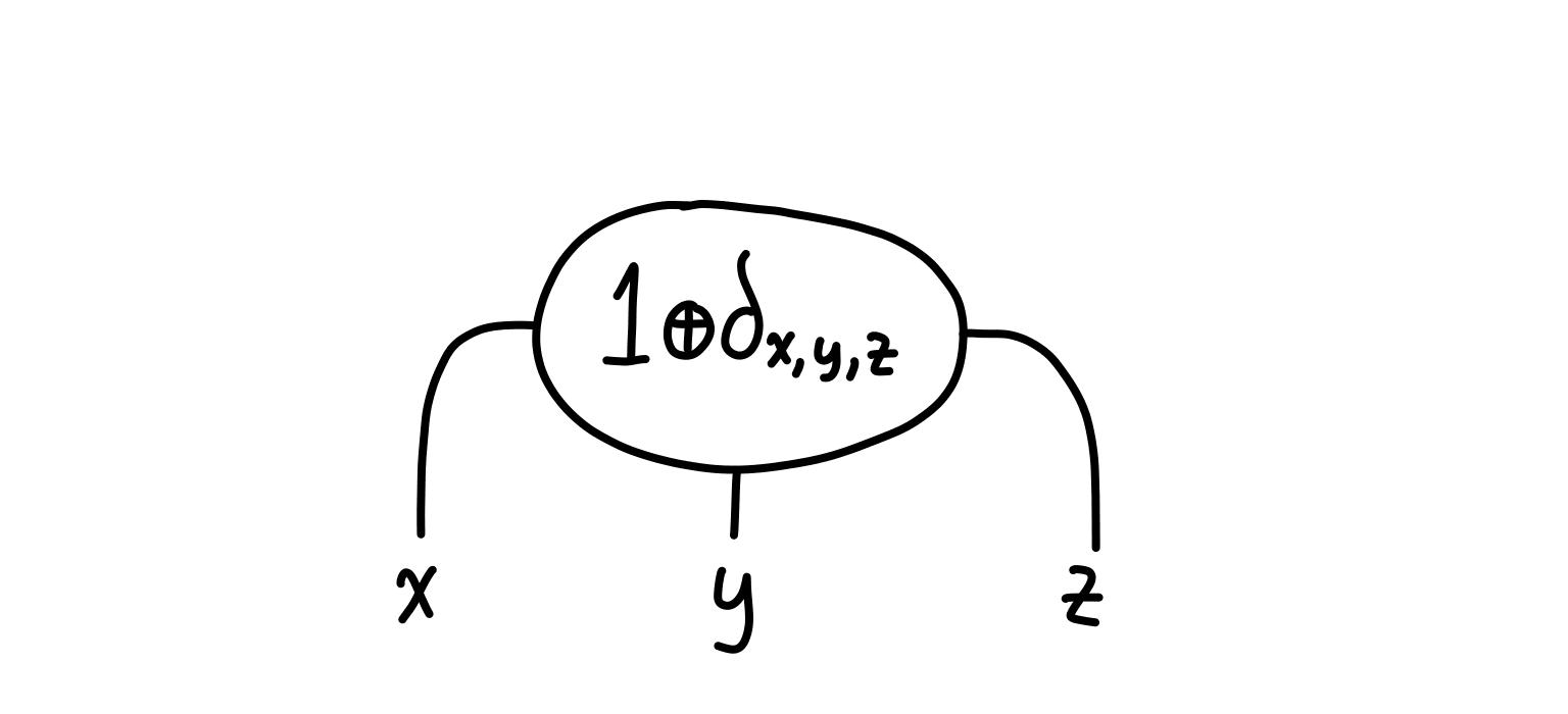 3NAESAT tensor