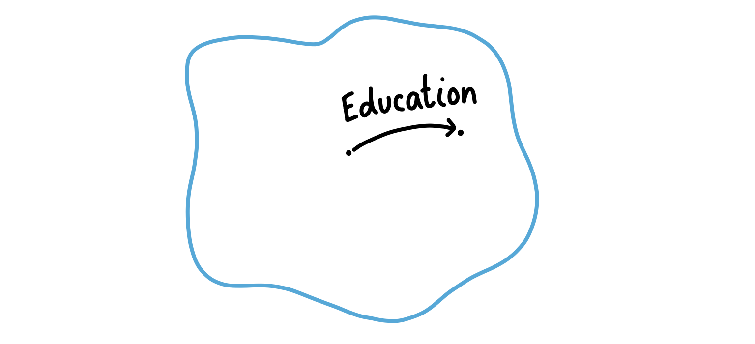 Education provides a boost towards the boundary.