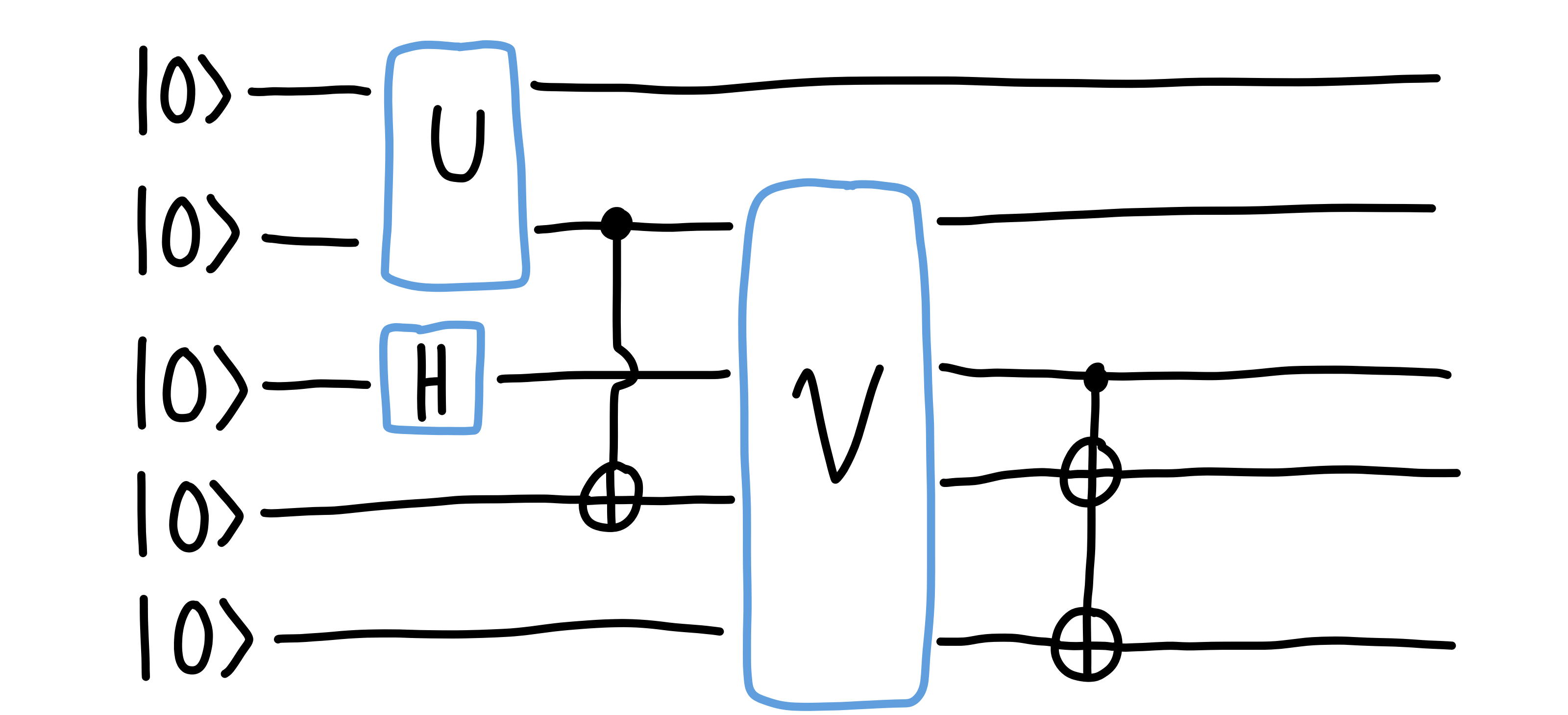 An example quantum circuit