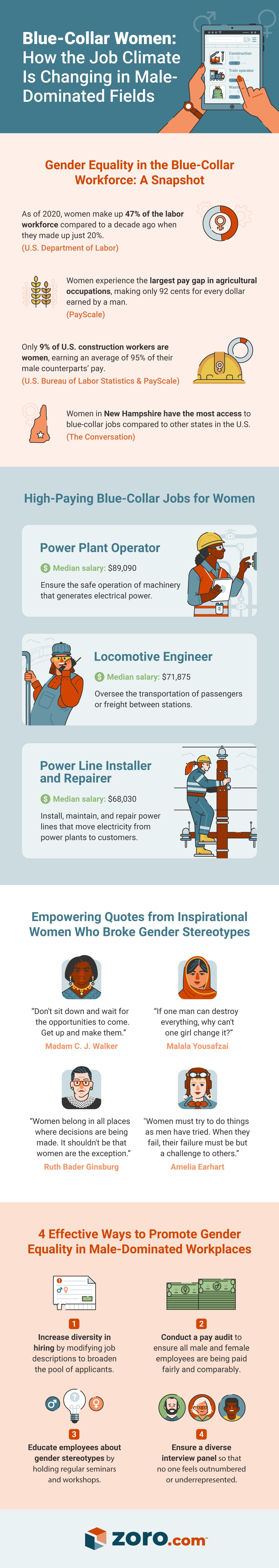 women-in-blue-collar-jobs