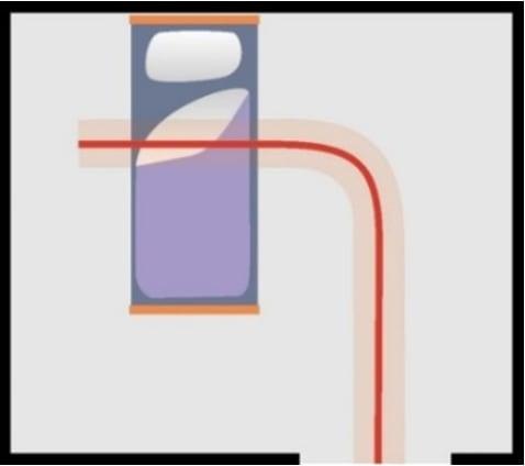 Enkeltskinne med bue. Denne utvider arealet for forflytning. Kan gå gjennom døråpning til for eksempel bad.