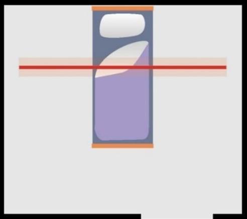 Rett enkeltskinne. Plasseres slik at den dekker det viktigste området. Fungerer for å komme opp fra seng og over i rullestol eller dusj/toalettstol, evt. lenestol m/ hjul.