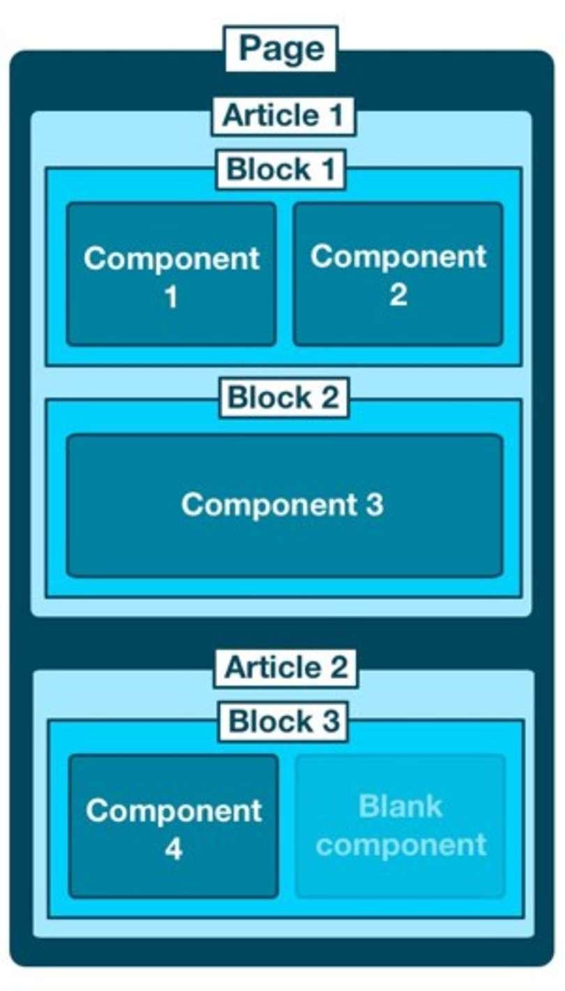 Adapt framework