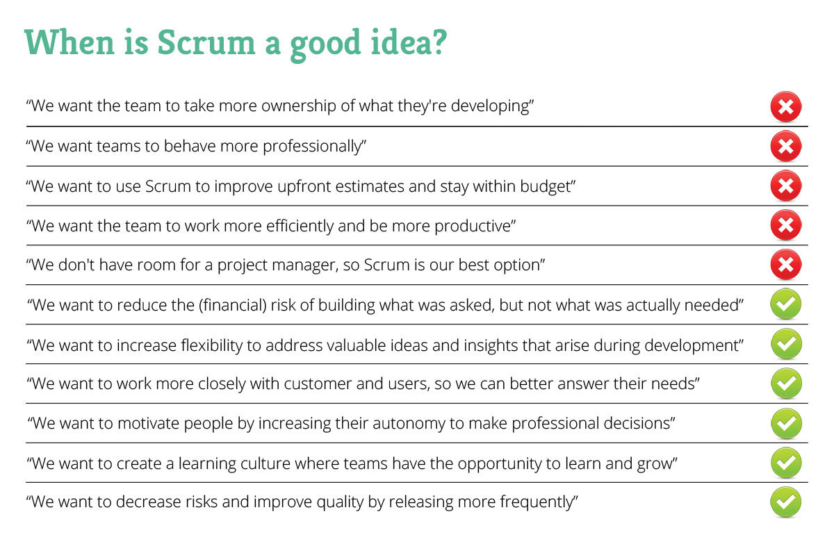 When is scrum a good idea