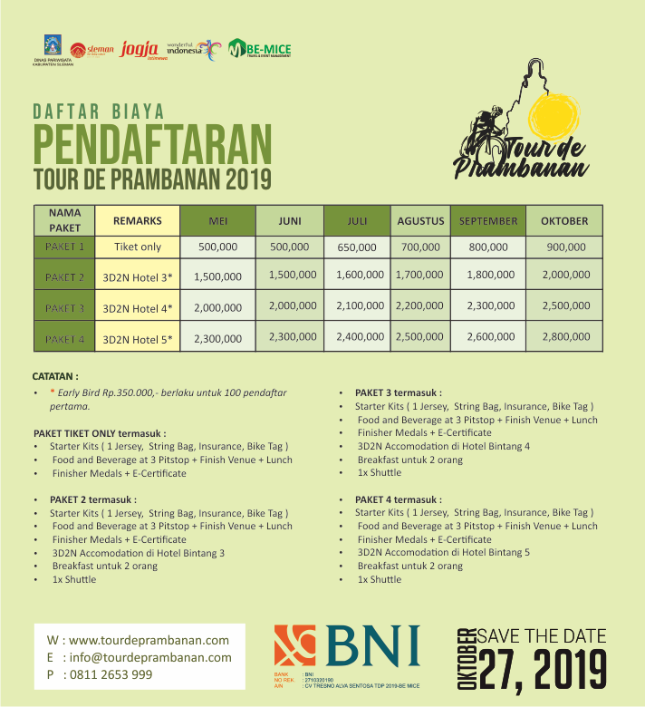 Persiapan Tour de Prambanan 2019