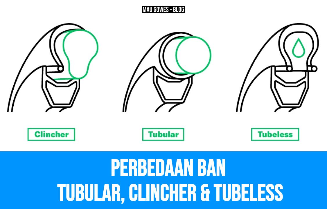 Perbedaan Ban Tubular, Clincher dan Tubeless