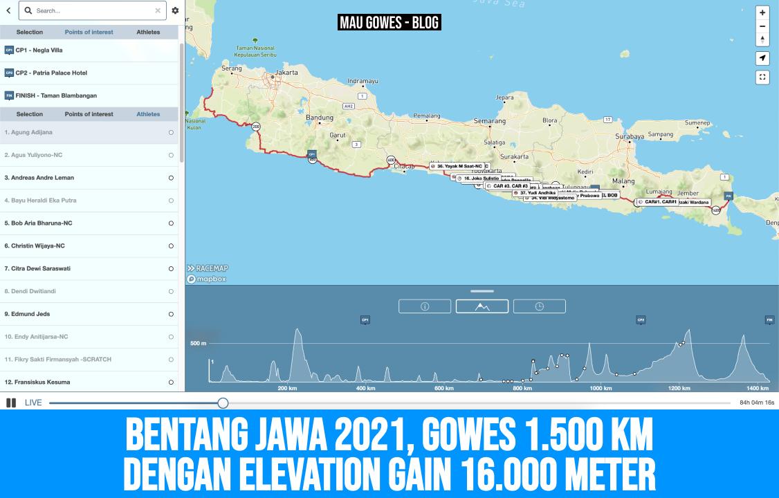 BENTANG JAWA 2021 Gowes 1500KM dan Elevation Gain 16000M