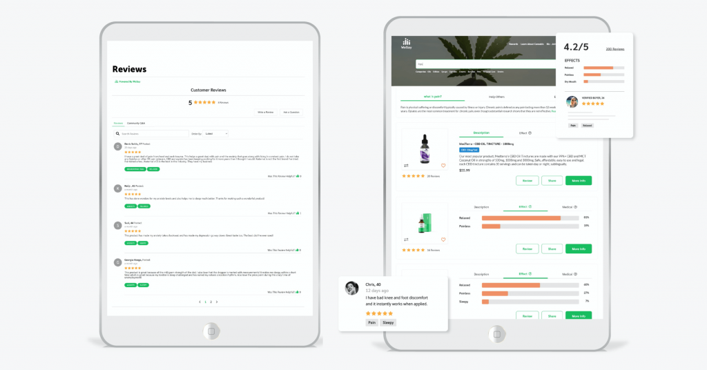 product reviews discovery platform and reviews widget