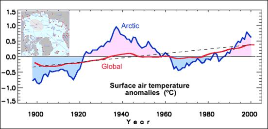 http://appinsys.com/globalwarming/RS_Arctic_files/image012.jpg