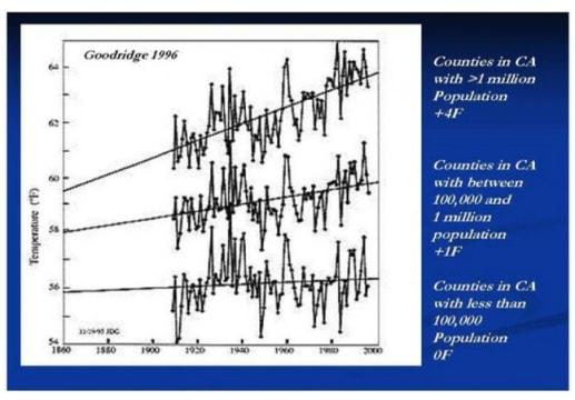 G:Climate FilesCalifUHI.tiff