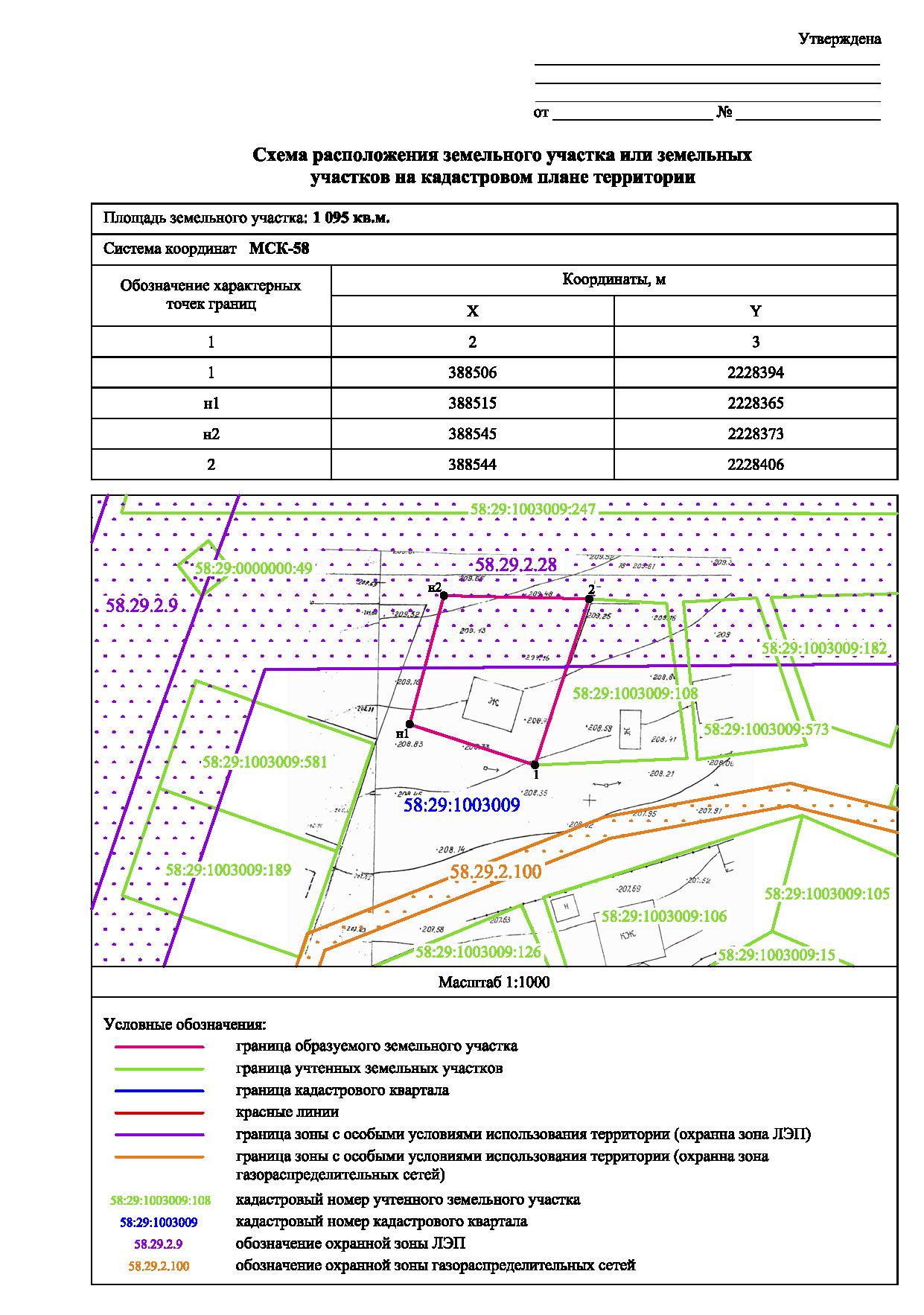 Положения Земельного кодекса по перераспределению земельных участков в 2019 году