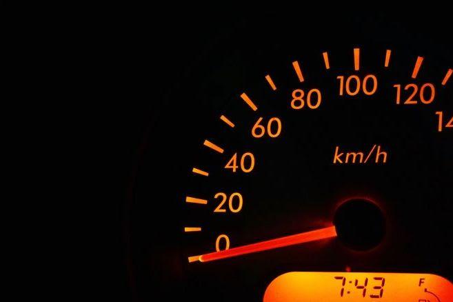 ワードプレスのスピードメーター
