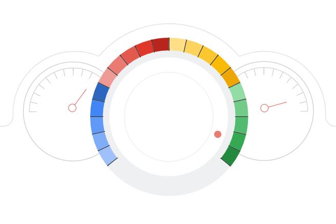 Googleサーチコンソールに速度の計測が出来るパネルが出現