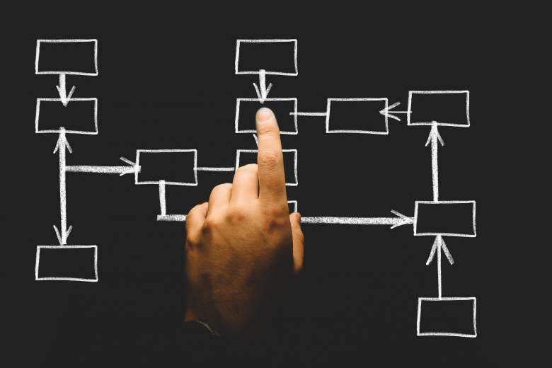 【Python入門】リスト(list/配列型)の概要と基本操作|初心者向けに徹底解説