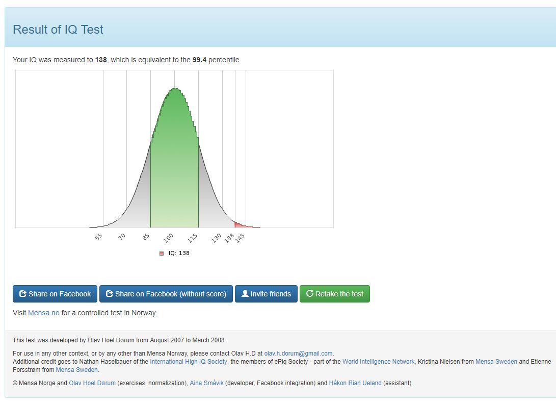 test.mensa.noのIQテスト結果