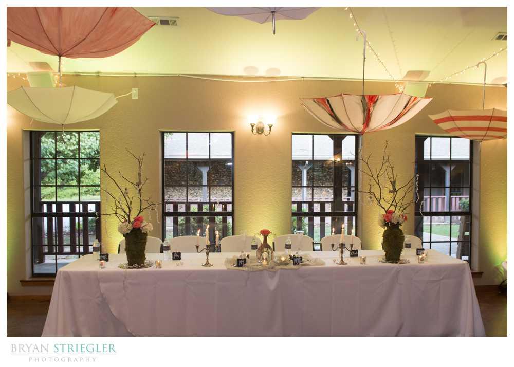 unique wedding reception decorations