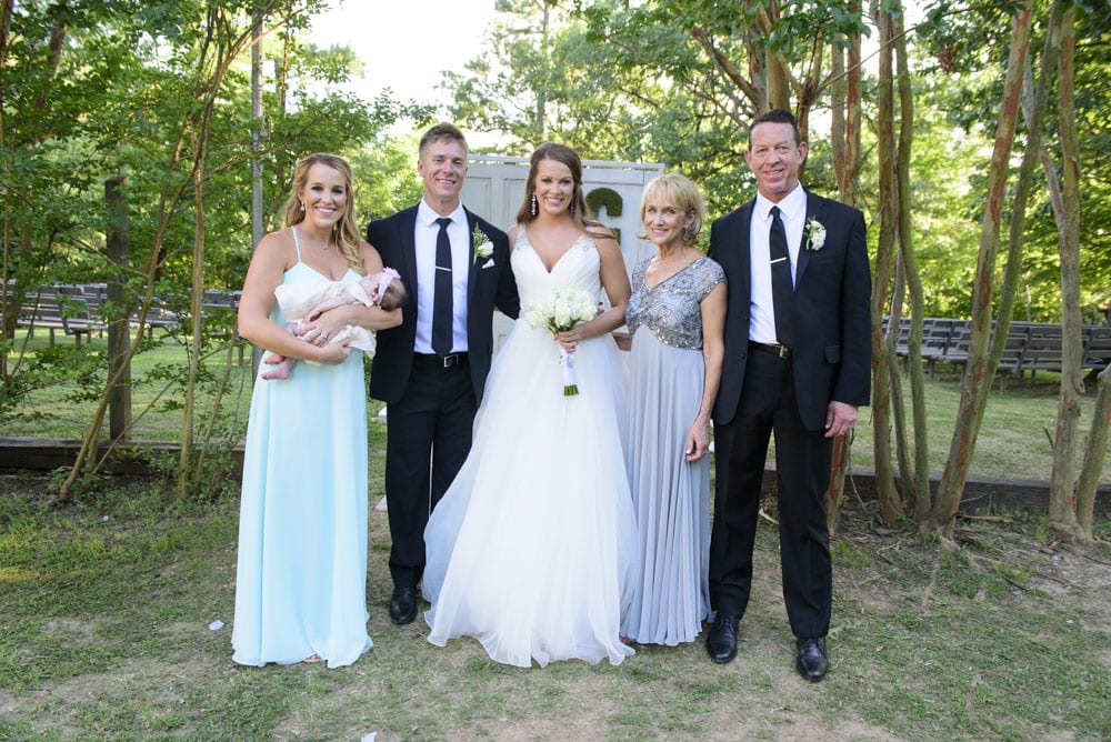 What type of wedding photos matter the most