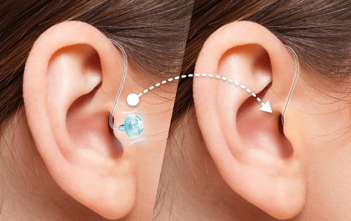 Hearing aid insertion into ear