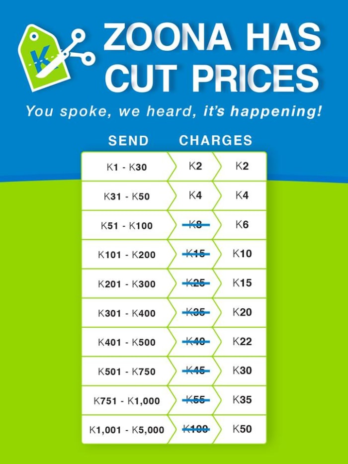 Reduced prices on money transfers