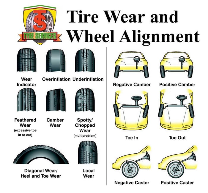 Tire wear and wheel alignment services
