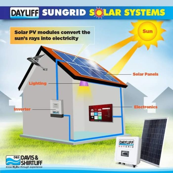 Is your power bill way too high? Would you like to lower it? Try the Dayliff Sungrid