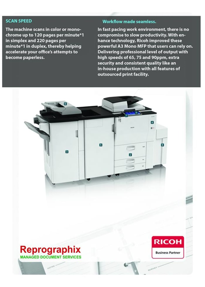 Ricoh printer available in stock