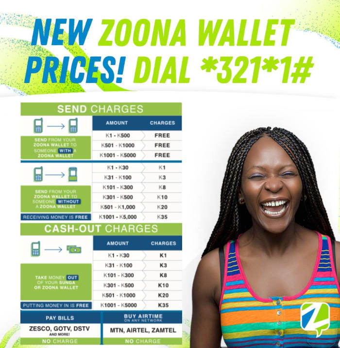 New money transfer prices with the Zoona Wallet
