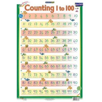 FS Counting 1-100 Chart image
