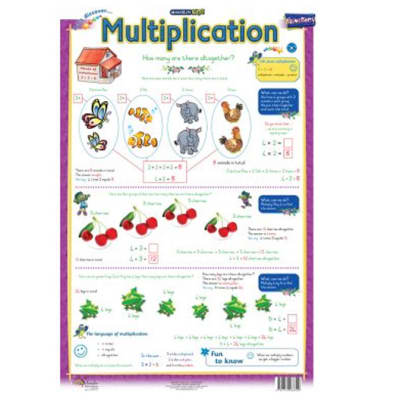FS Multiplication Chart image