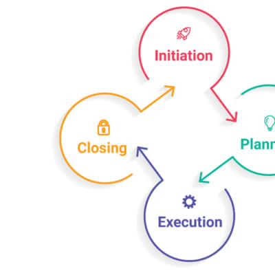 Project management - The Project Life Cycle image