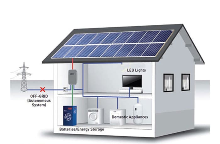 5 kW Solar Home System