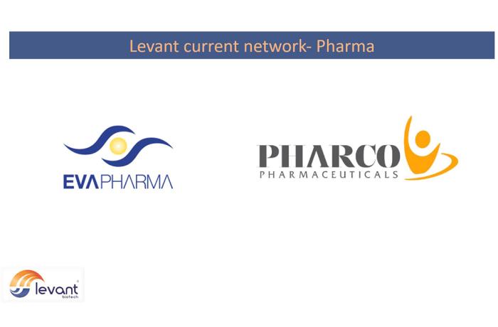 Pharmaceutical image