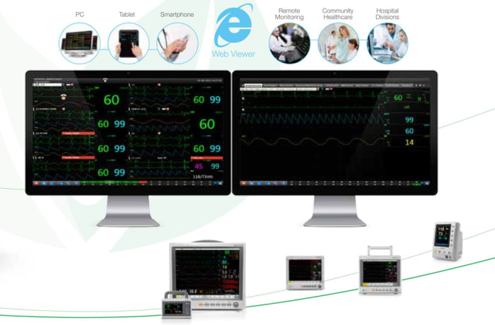 Patient Monitoring - MFM-CMC Control Monitoring System