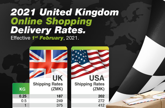 2021 United Kingdom online shopping delivery rates  image