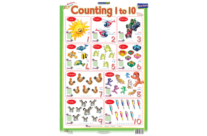 Counting 1-10 Chart