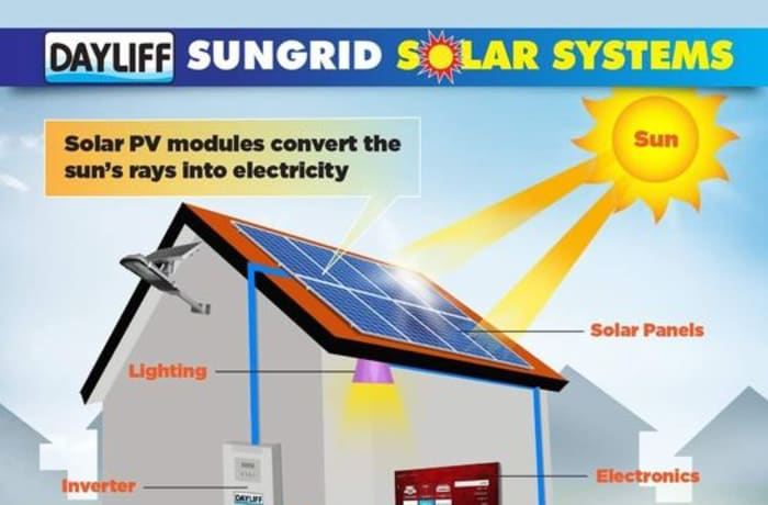 Is your power bill way too high? Would you like to lower it? Try the Dayliff Sungrid image